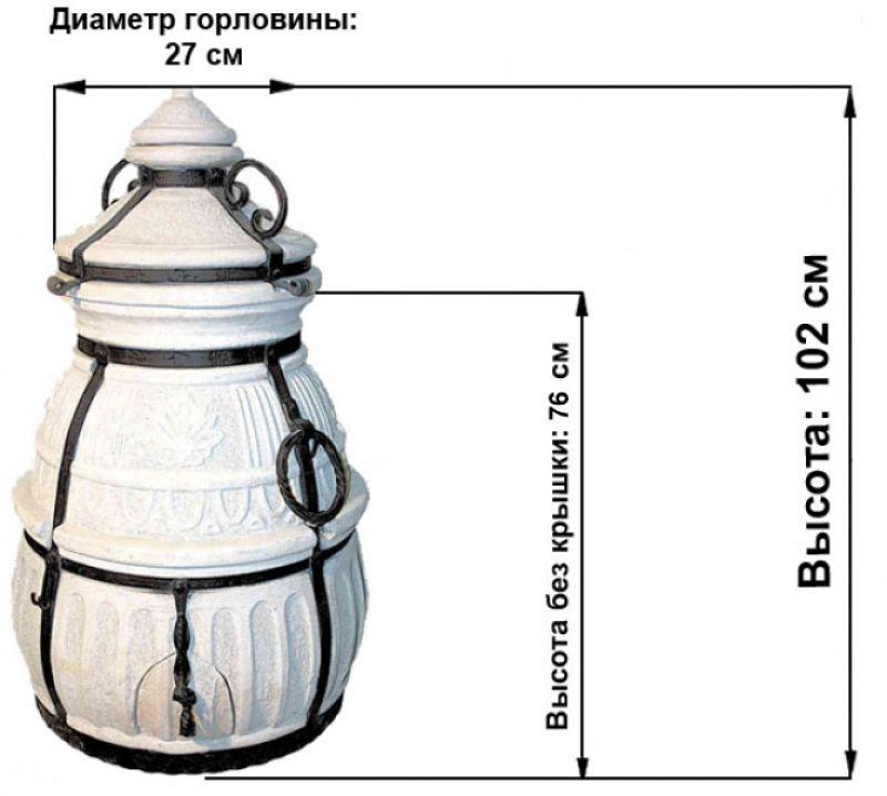 Тандыр Сармат Античный