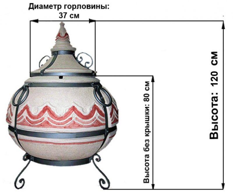 Тандыр Сармат Восточный